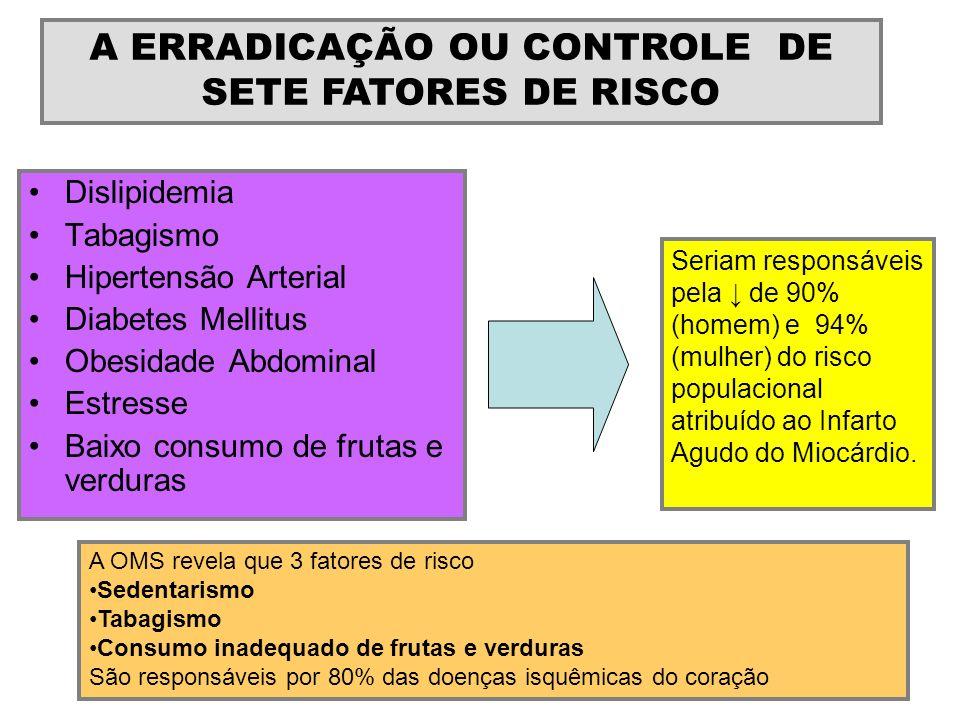 A ERRADICAÇÃO OU CONTROLE DE SETE FATORES DE RISCO