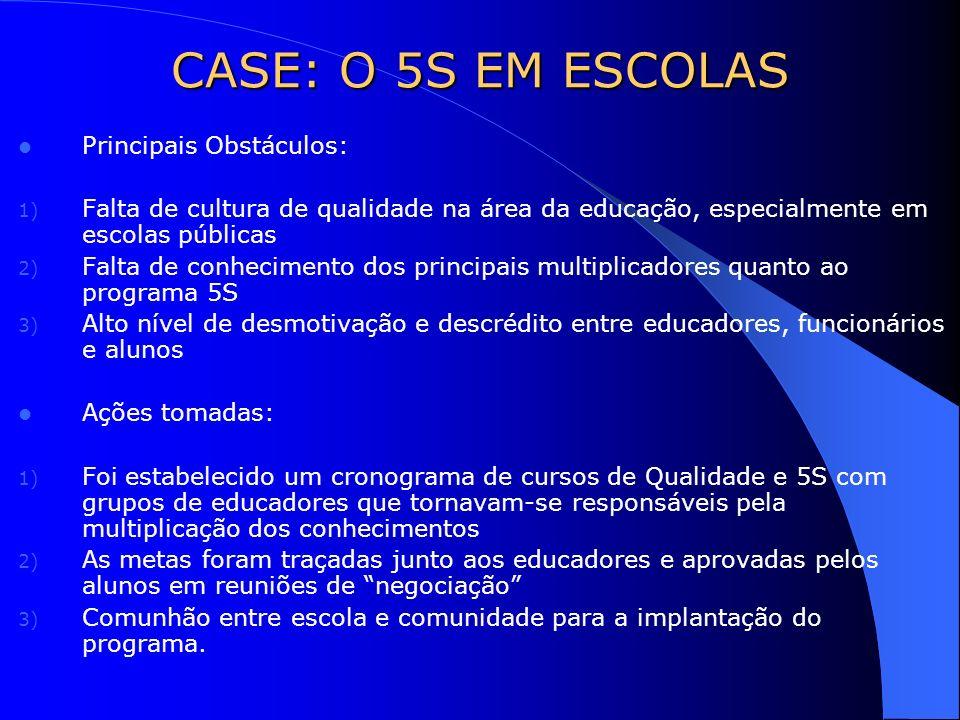 CASE: O 5S EM ESCOLAS Principais Obstáculos: