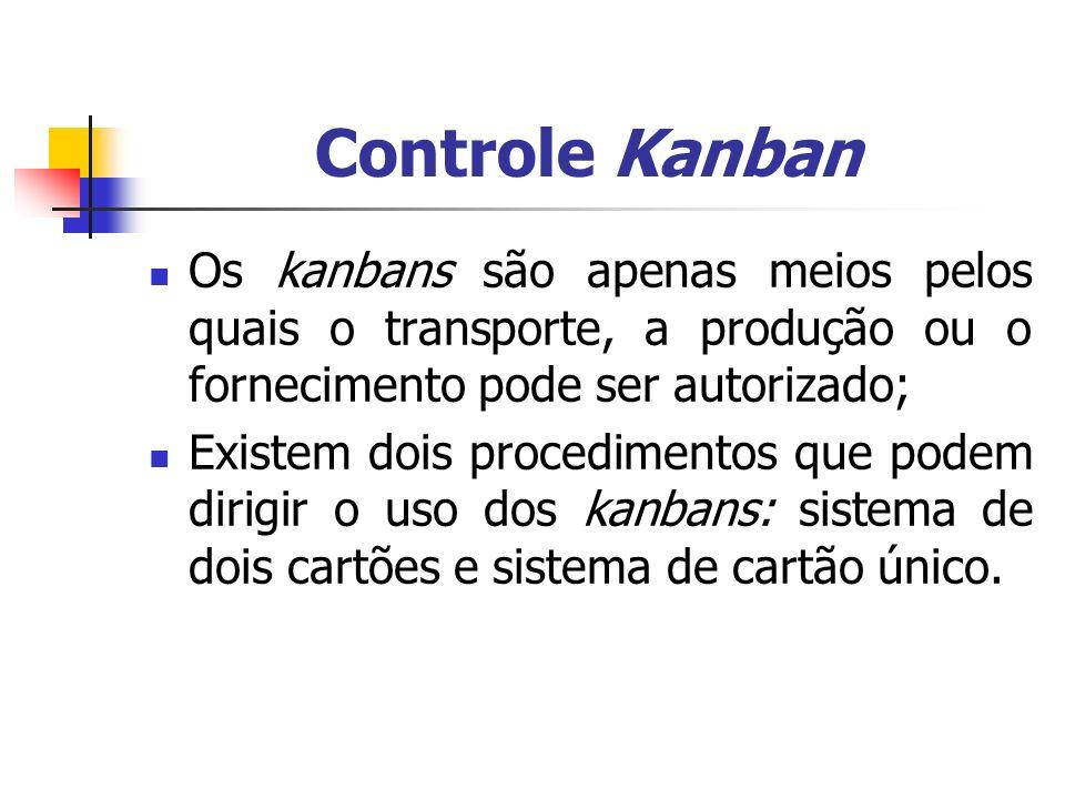 Controle Kanban Os kanbans são apenas meios pelos quais o transporte, a produção ou o fornecimento pode ser autorizado;