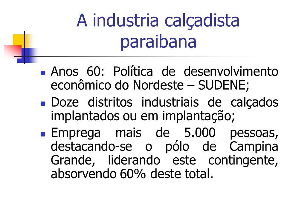 A industria calçadista paraibana