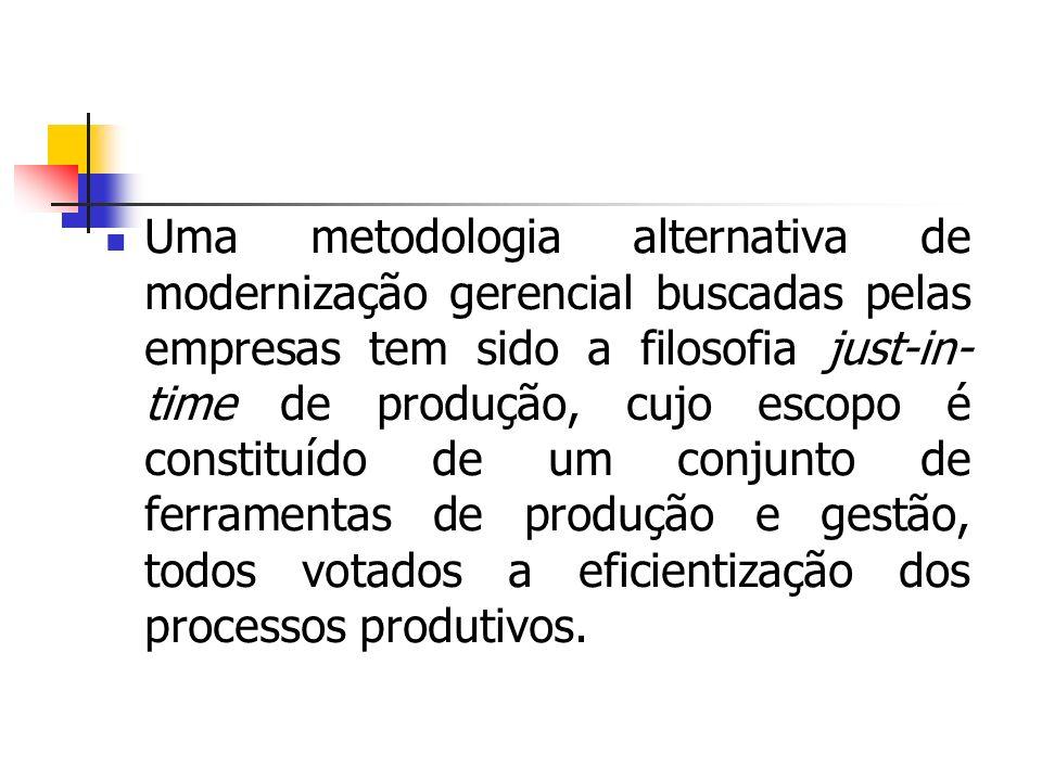 Uma metodologia alternativa de modernização gerencial buscadas pelas empresas tem sido a filosofia just-in-time de produção, cujo escopo é constituído de um conjunto de ferramentas de produção e gestão, todos votados a eficientização dos processos produtivos.
