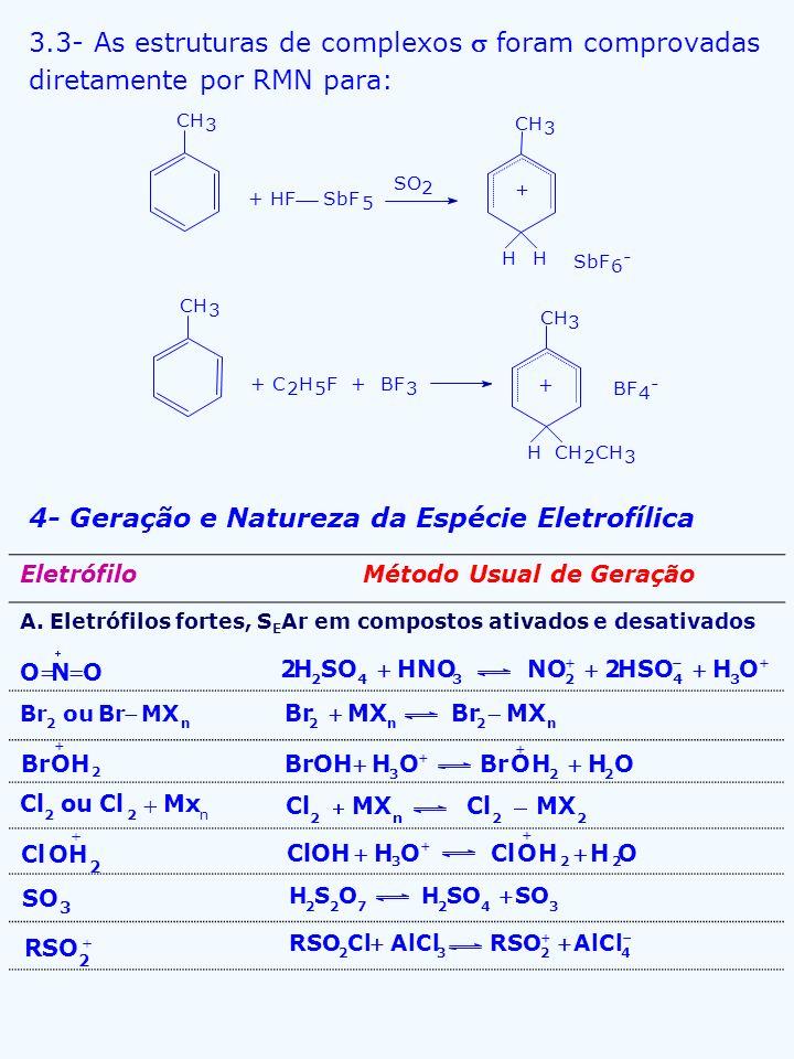 4- Geração e Natureza da Espécie Eletrofílica