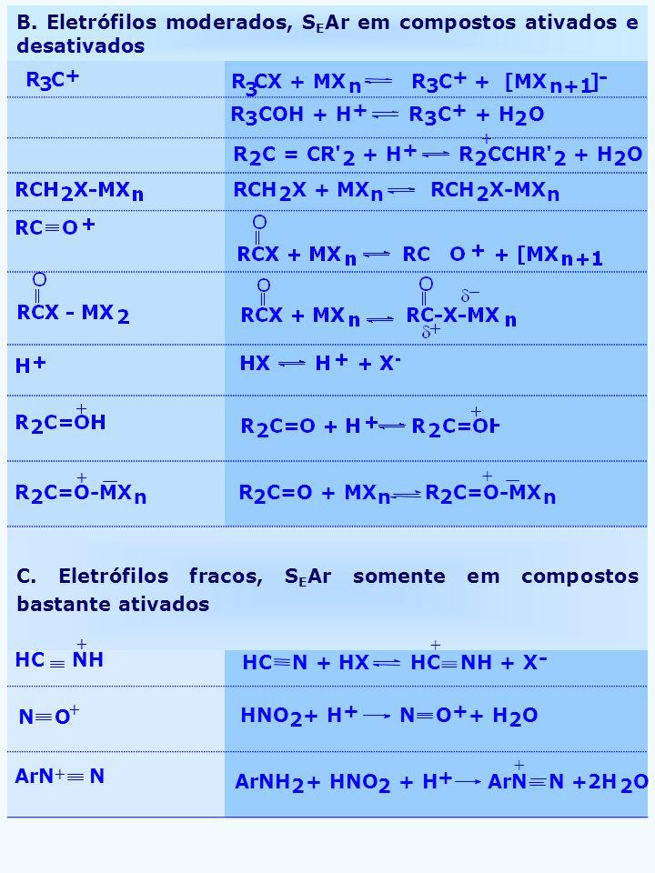 B. Eletrófilos moderados, SEAr em compostos ativados e desativados