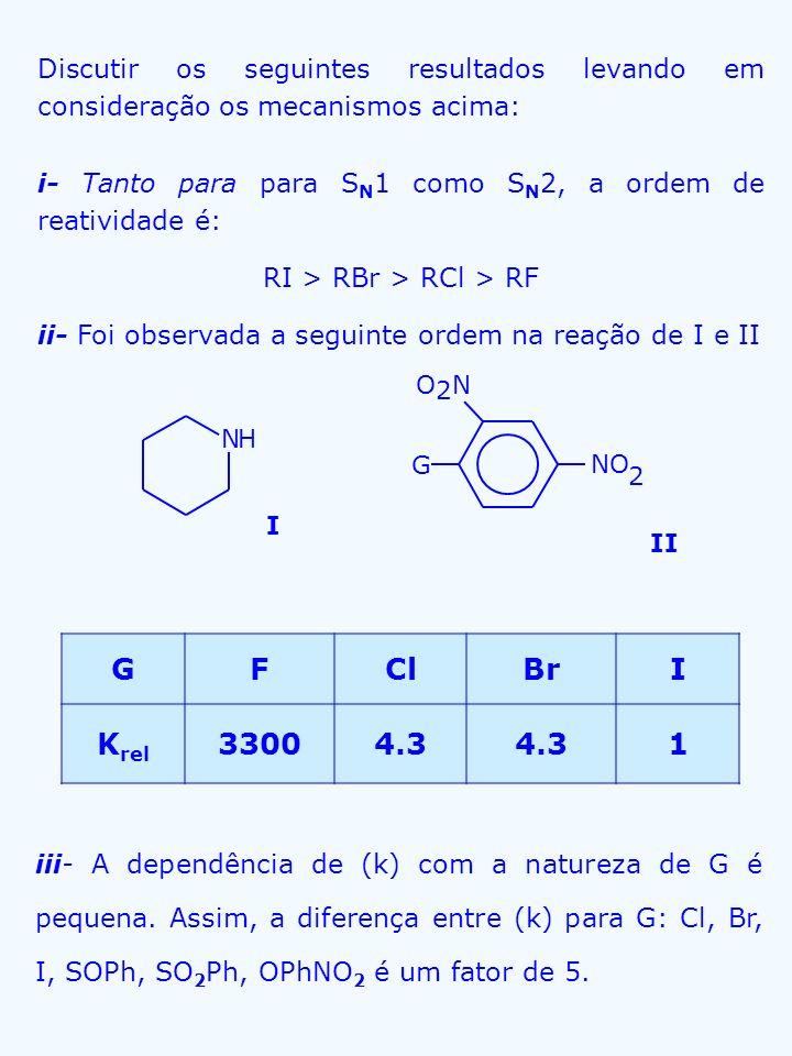 RI > RBr > RCl > RF