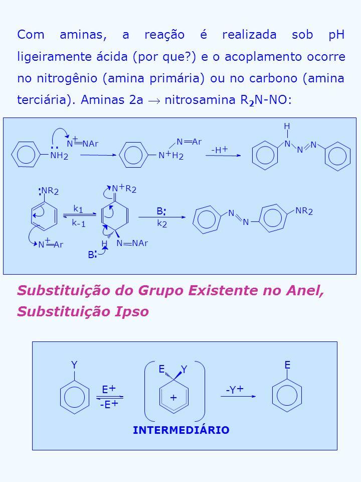 Substituição do Grupo Existente no Anel, Substituição Ipso