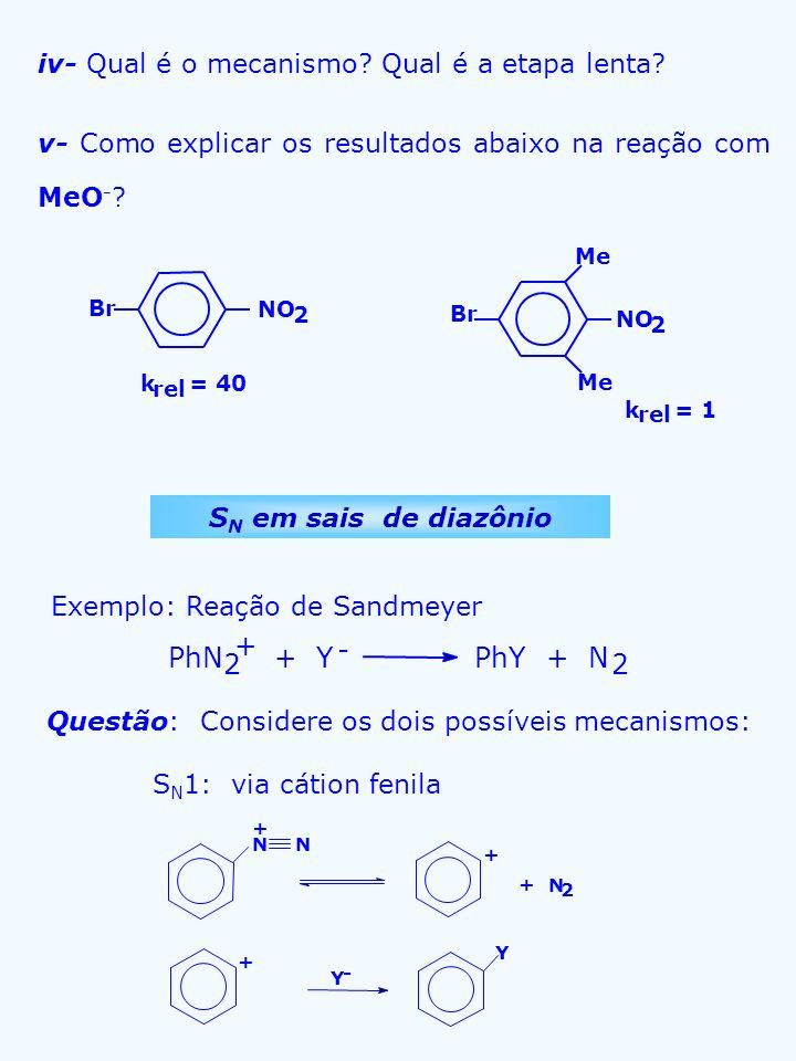 PhN 2 + + Y - PhY + N iv- Qual é o mecanismo Qual é a etapa lenta