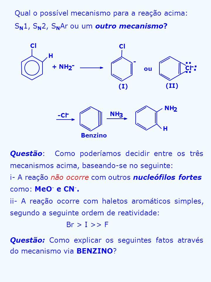 Qual o possível mecanismo para a reação acima: SN1, SN2, SNAr ou um outro mecanismo