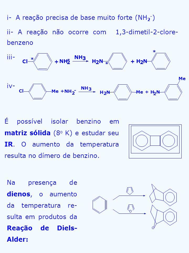 i- A reação precisa de base muito forte (NH2-)