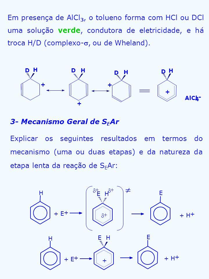 Em presença de AlCl3, o tolueno forma com HCl ou DCl uma solução verde, condutora de eletricidade, e há troca H/D (complexo-, ou de Wheland).