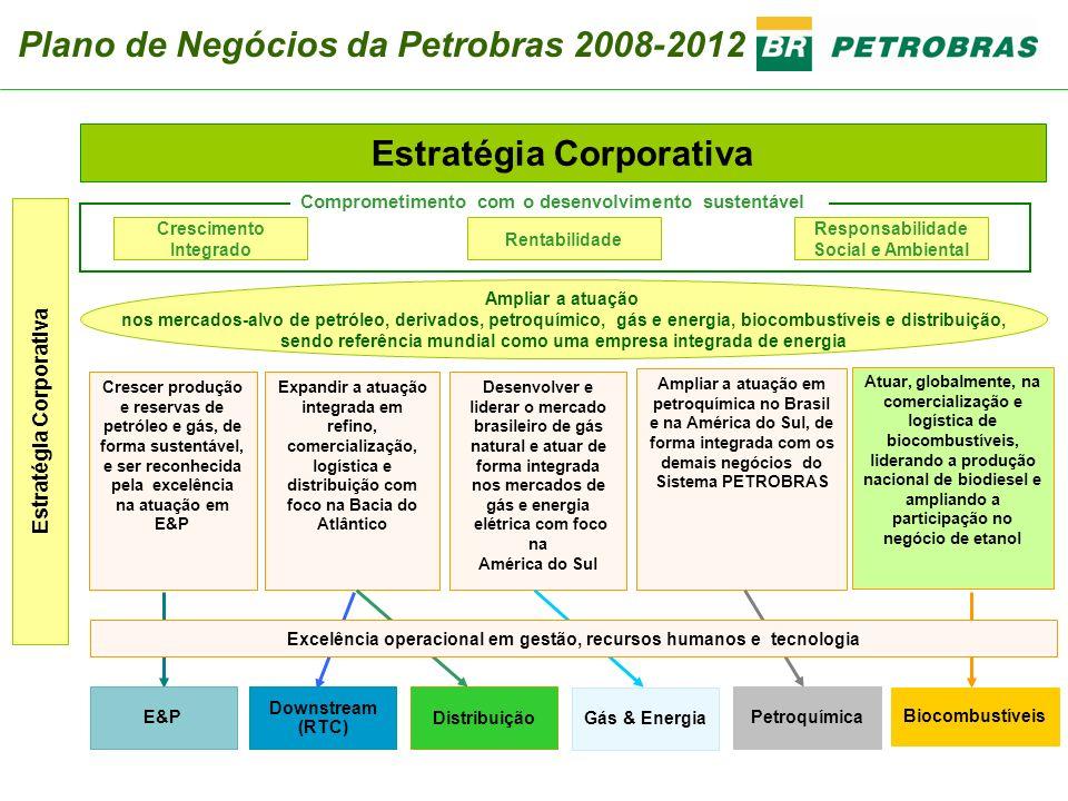 Plano de Negócios da Petrobras 2008-2012 Estratégia Corporativa