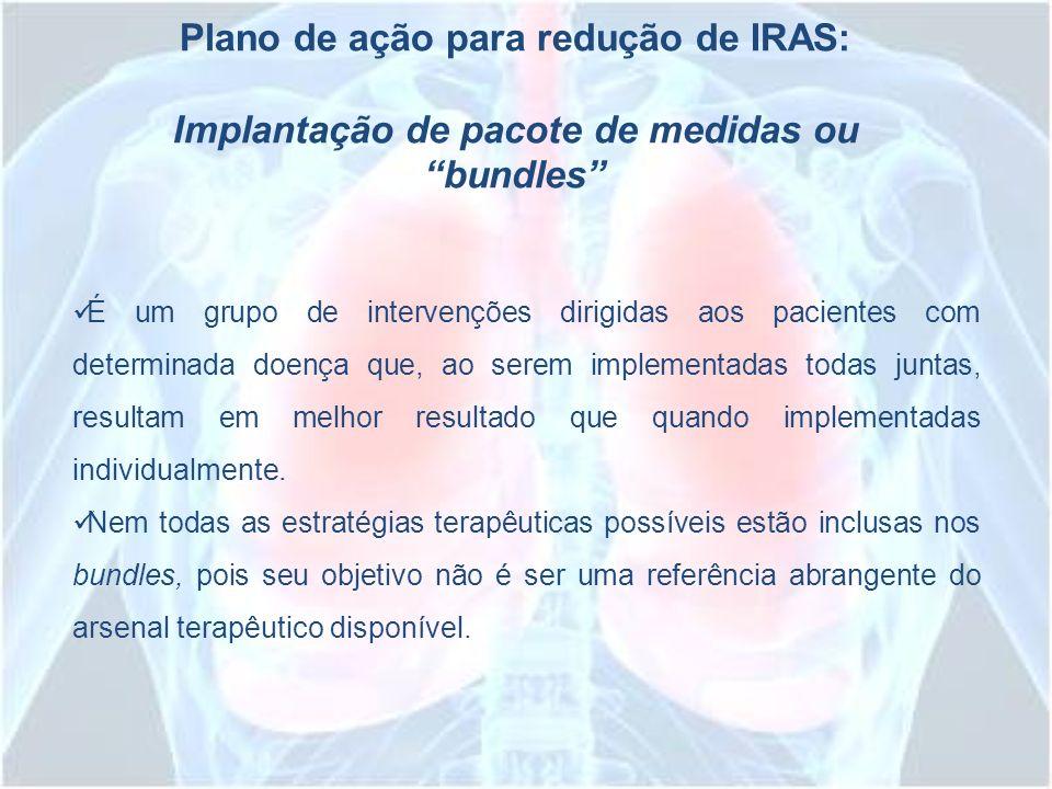 Plano de ação para redução de IRAS: