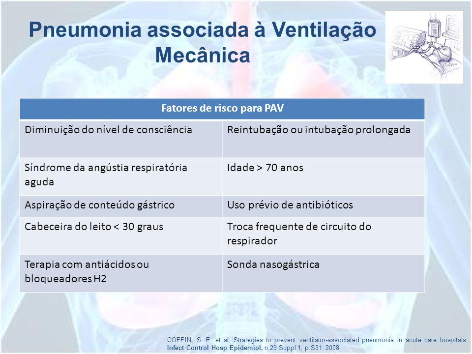 Pneumonia associada à Ventilação Mecânica Fatores de risco para PAV