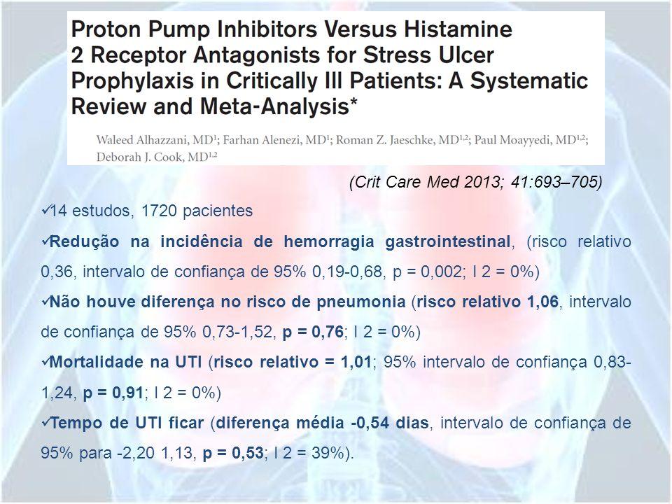 (Crit Care Med 2013; 41:693–705)14 estudos, 1720 pacientes.
