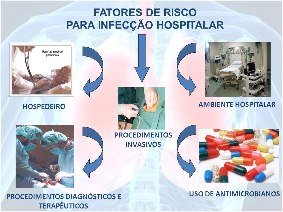 FATORES DE RISCO PARA INFECÇÃO HOSPITALAR