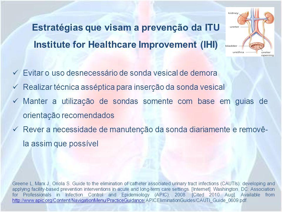 Estratégias que visam a prevenção da ITU Institute for Healthcare Improvement (IHI)