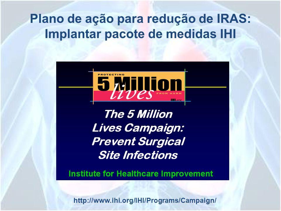 Plano de ação para redução de IRAS: Implantar pacote de medidas IHI