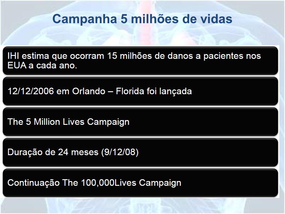 Campanha 5 milhões de vidas