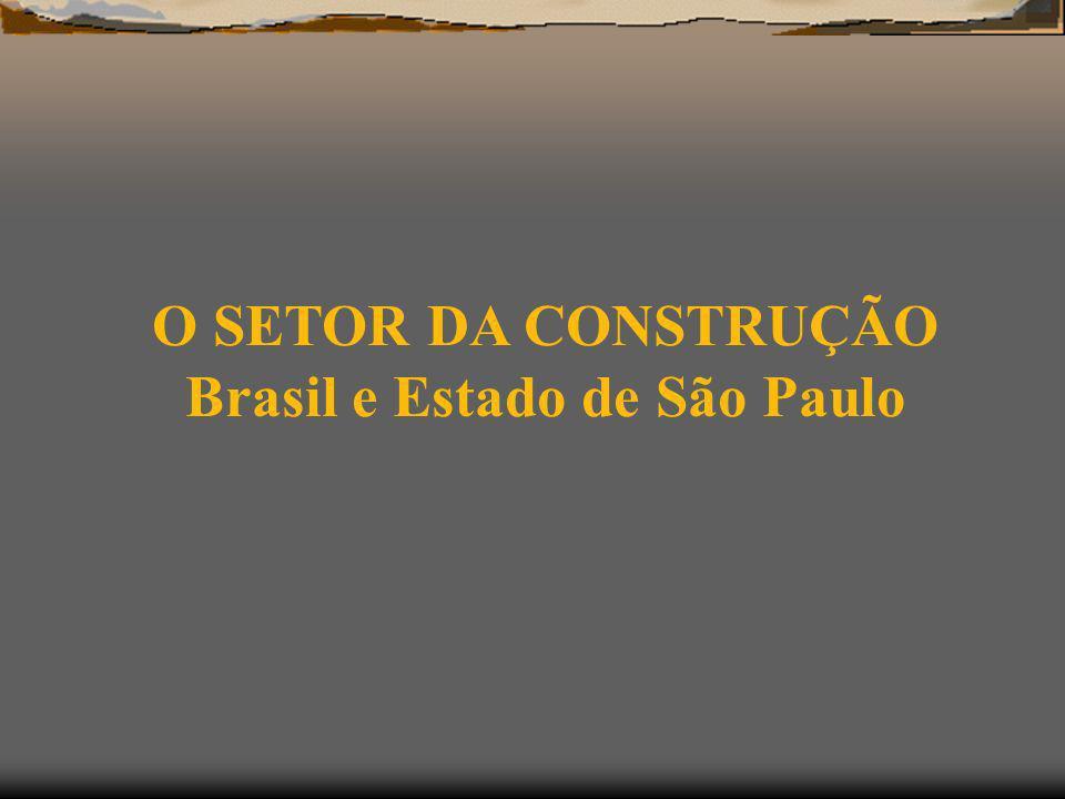 Brasil e Estado de São Paulo