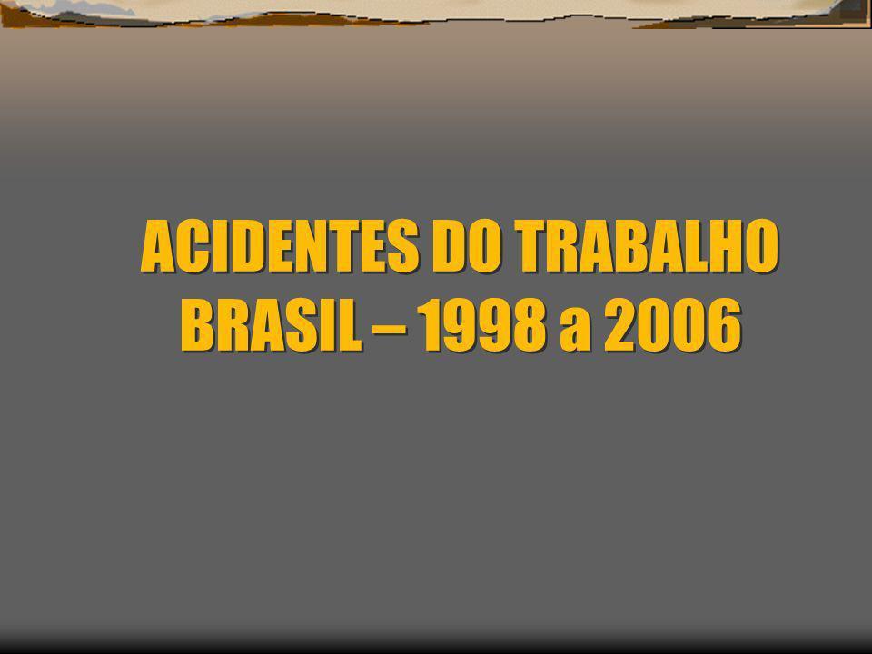 ACIDENTES DO TRABALHO BRASIL – 1998 a 2006