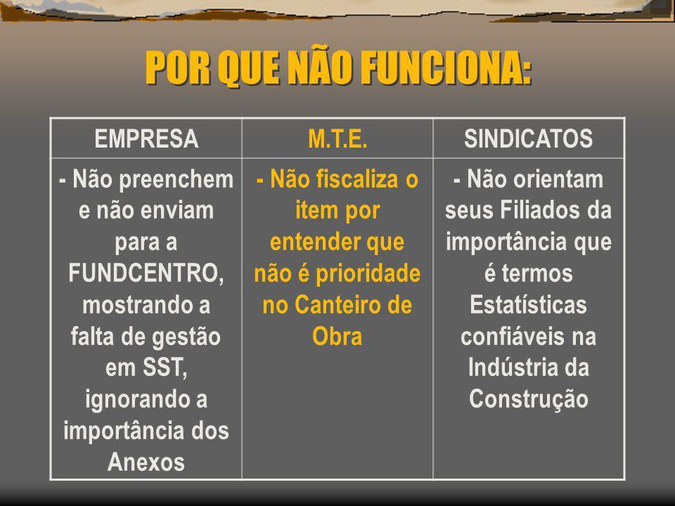 POR QUE NÃO FUNCIONA: EMPRESA M.T.E. SINDICATOS