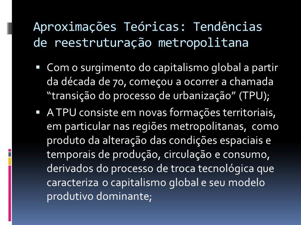 Aproximações Teóricas: Tendências de reestruturação metropolitana
