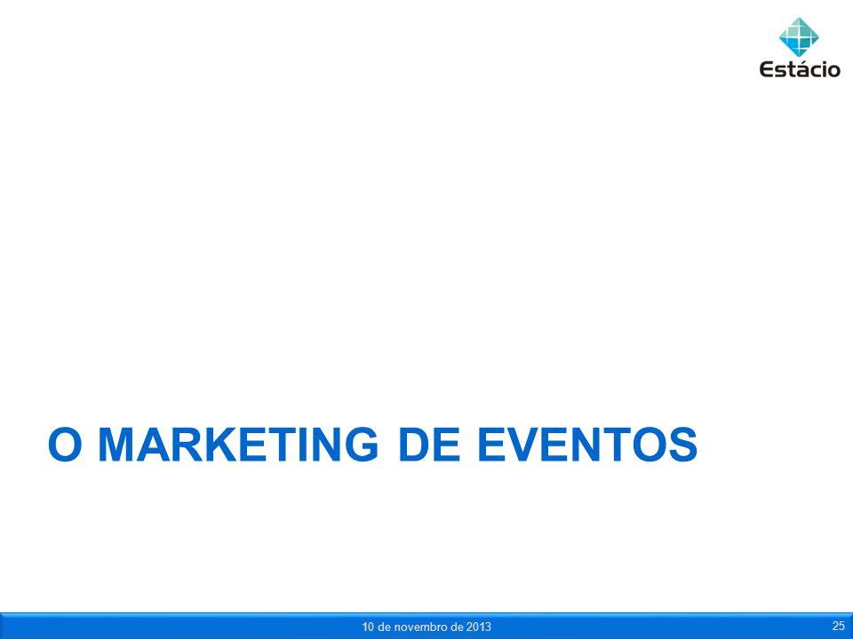 O marketing de eventos 23 de março de 2017