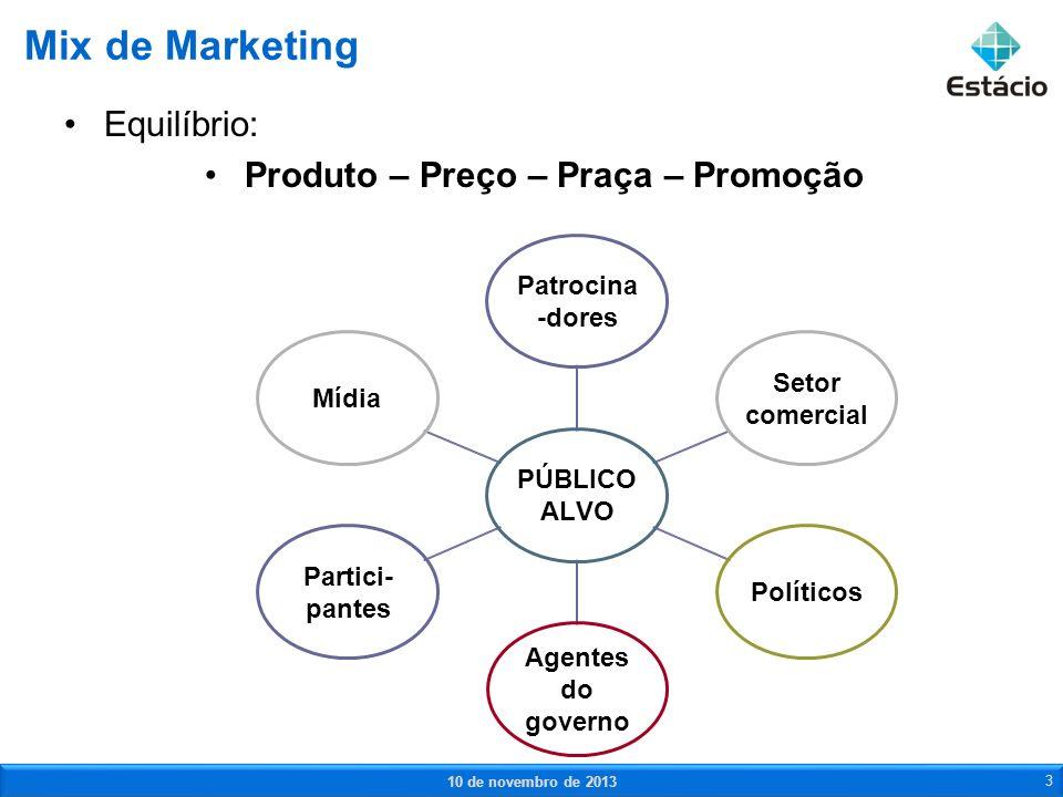 Produto – Preço – Praça – Promoção