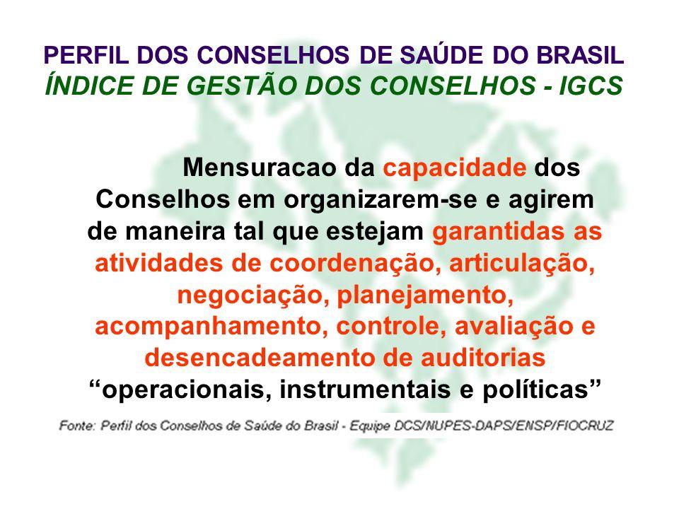 PERFIL DOS CONSELHOS DE SAÚDE DO BRASIL ÍNDICE DE GESTÃO DOS CONSELHOS - IGCS