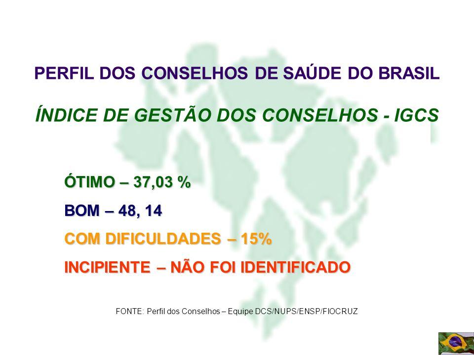 ÍNDICE DE GESTÃO DOS CONSELHOS - IGCS