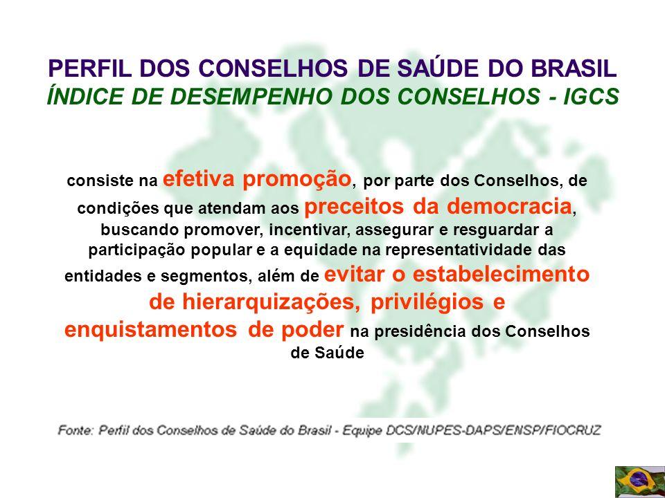 PERFIL DOS CONSELHOS DE SAÚDE DO BRASIL ÍNDICE DE DESEMPENHO DOS CONSELHOS - IGCS