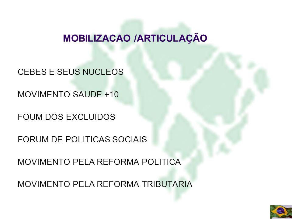 MOBILIZACAO /ARTICULAÇÃO
