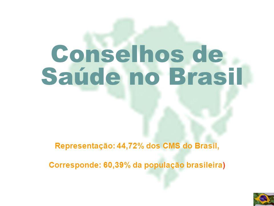 Conselhos de Saúde no Brasil