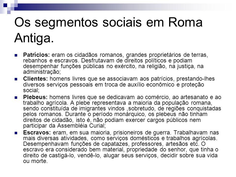 Os segmentos sociais em Roma Antiga.