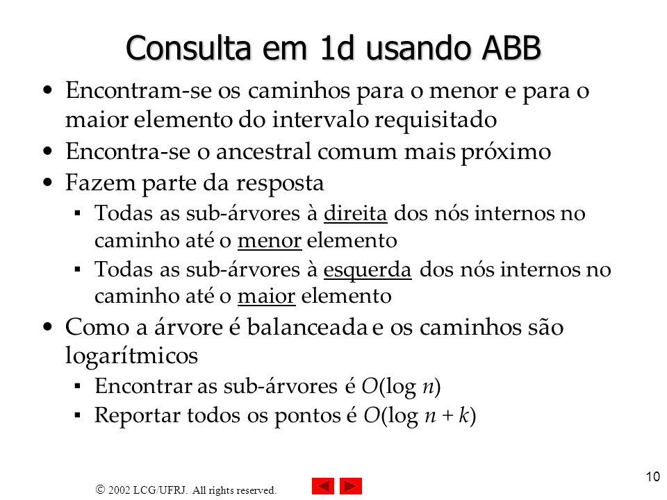 Consulta em 1d usando ABB