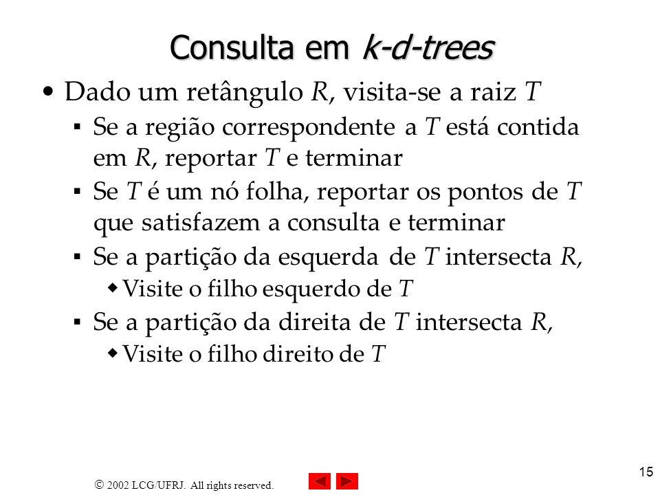Consulta em k-d-trees Dado um retângulo R, visita-se a raiz T