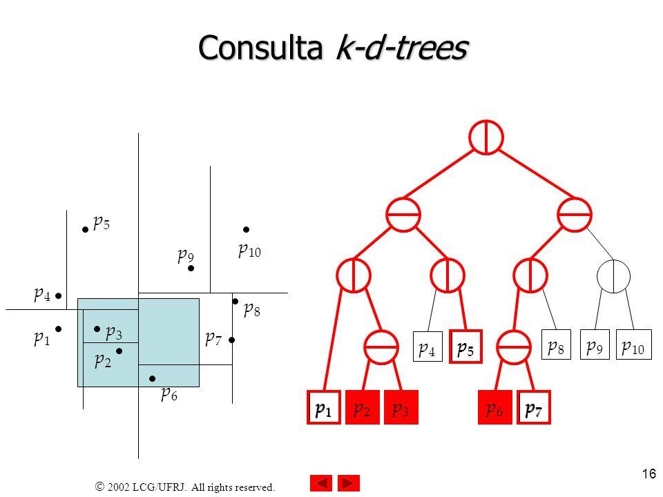 Consulta k-d-trees p1 p3 p5 p2 p6 p7 p1 p3 p5 p2 p6 p7 p5 p10 p9 p4 p8