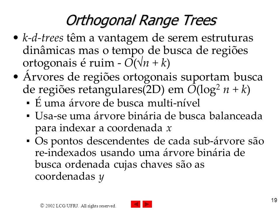 Orthogonal Range Trees
