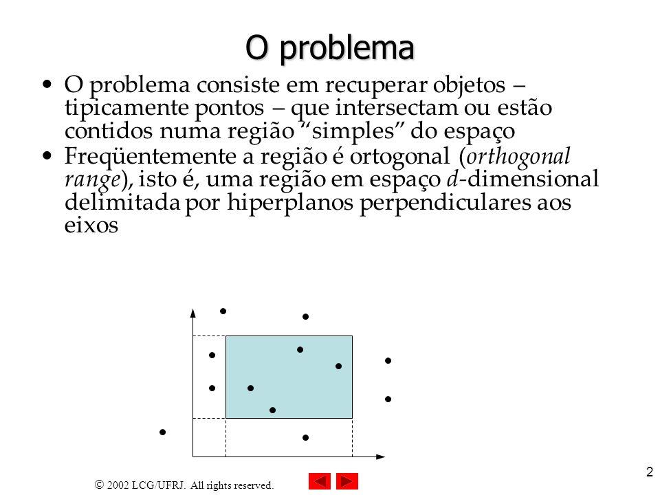 O problema O problema consiste em recuperar objetos – tipicamente pontos – que intersectam ou estão contidos numa região simples do espaço.