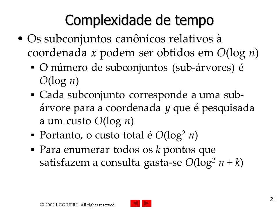 Complexidade de tempoOs subconjuntos canônicos relativos à coordenada x podem ser obtidos em O(log n)