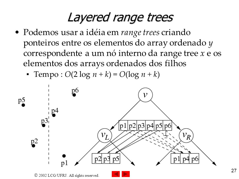 Layered range trees