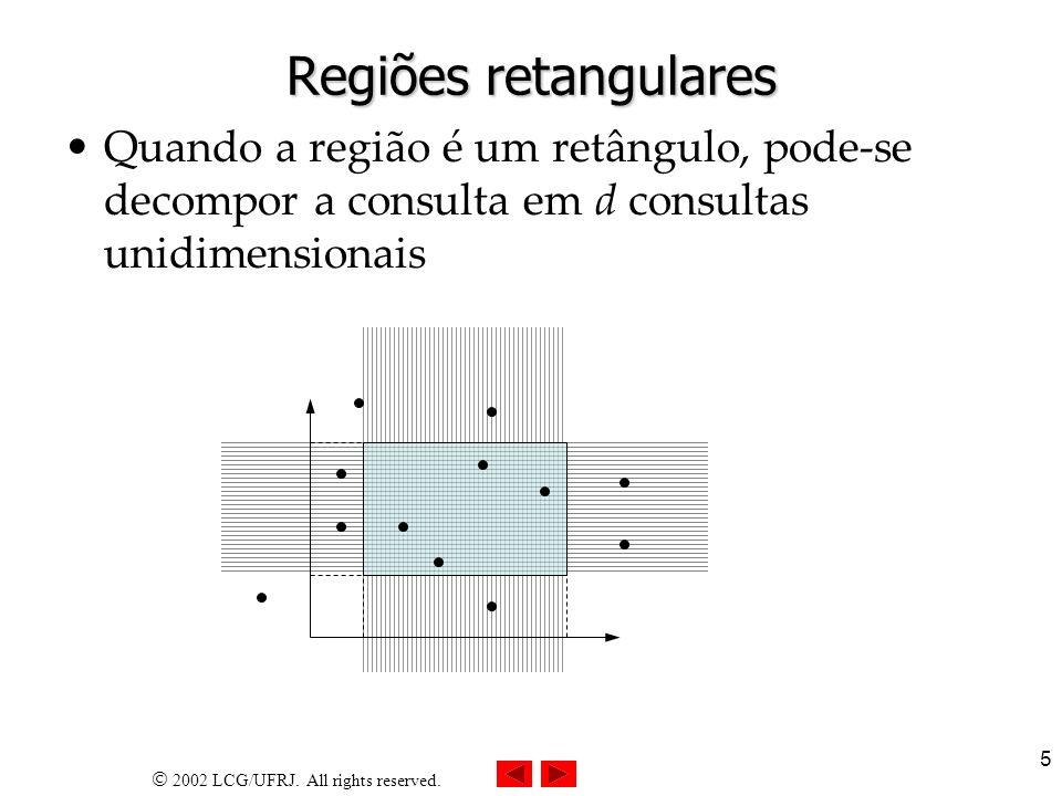 Regiões retangulares Quando a região é um retângulo, pode-se decompor a consulta em d consultas unidimensionais.