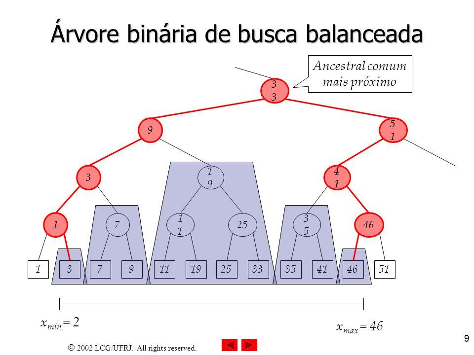 Árvore binária de busca balanceada
