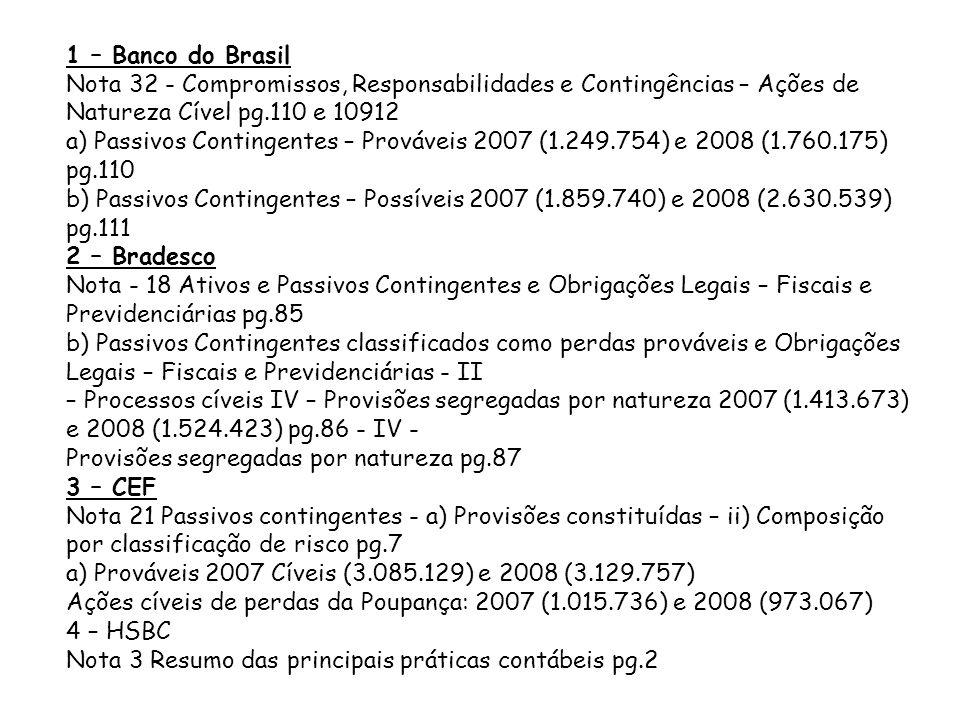 1 – Banco do Brasil Nota 32 - Compromissos, Responsabilidades e Contingências – Ações de Natureza Cível pg.110 e 10912.
