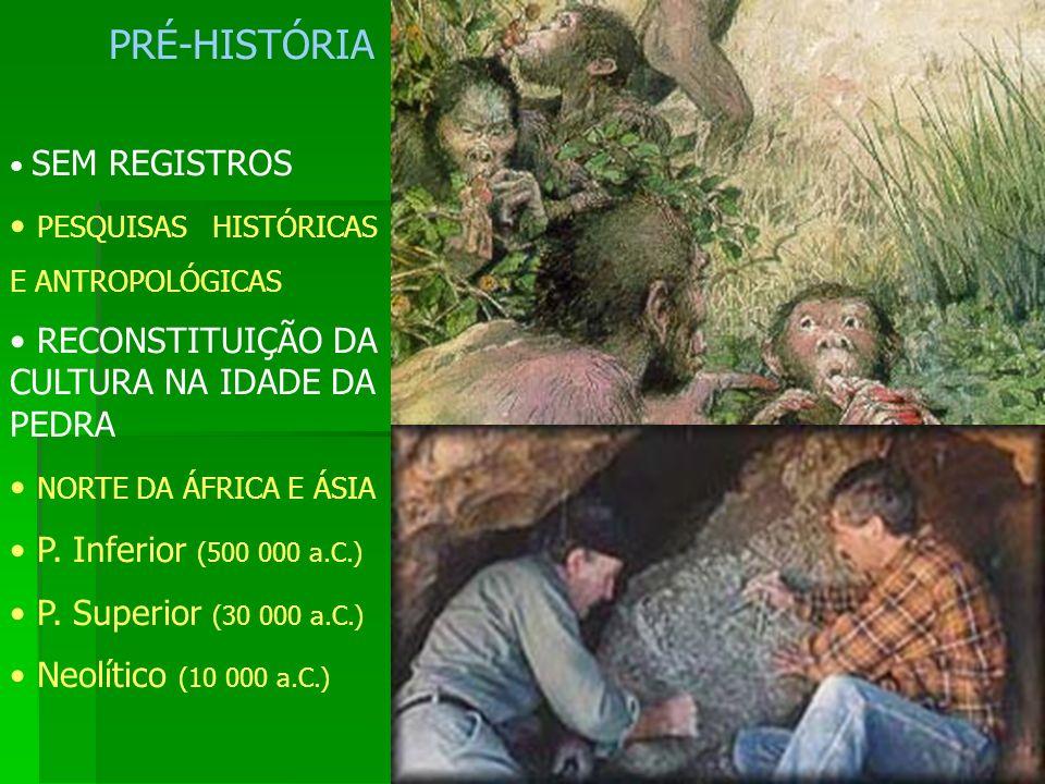 PRÉ-HISTÓRIA PESQUISAS HISTÓRICAS