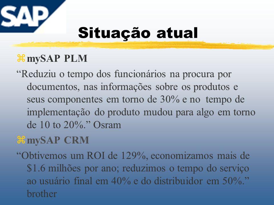 Situação atual mySAP PLM