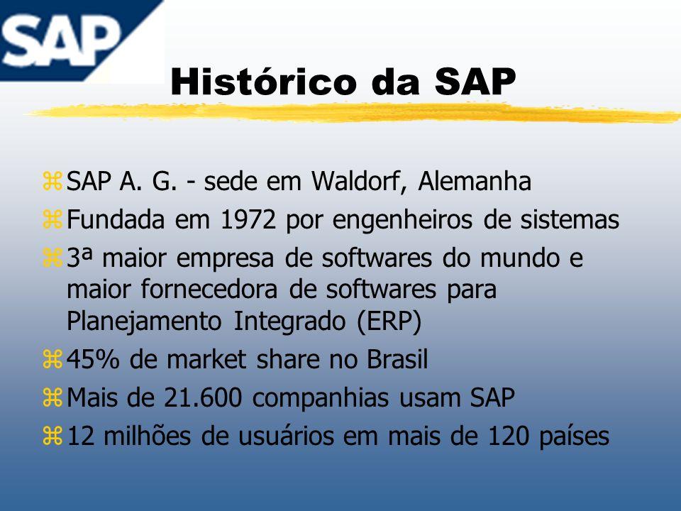 Histórico da SAP SAP A. G. - sede em Waldorf, Alemanha