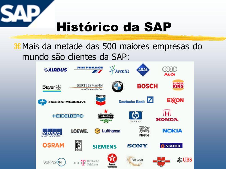 Histórico da SAP Mais da metade das 500 maiores empresas do mundo são clientes da SAP:
