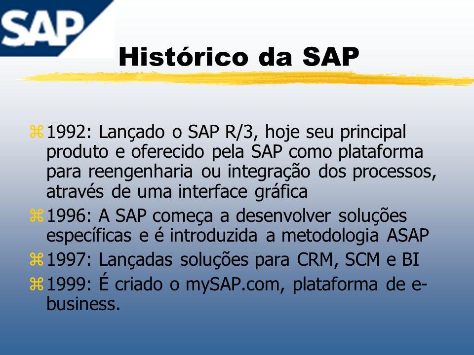 Histórico da SAP