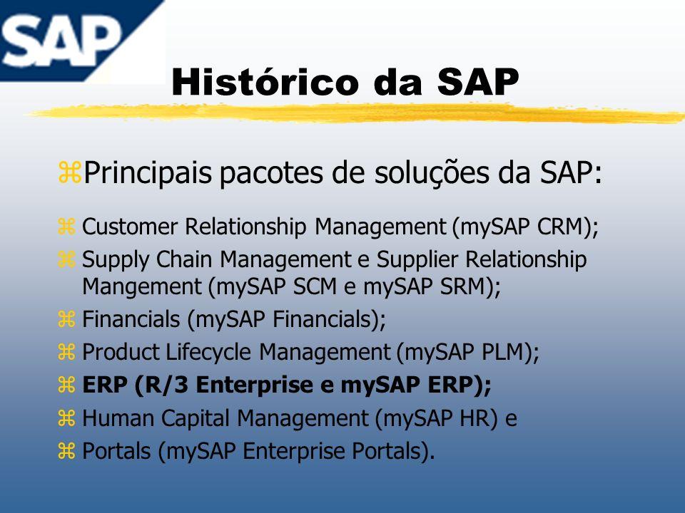 Histórico da SAP Principais pacotes de soluções da SAP: