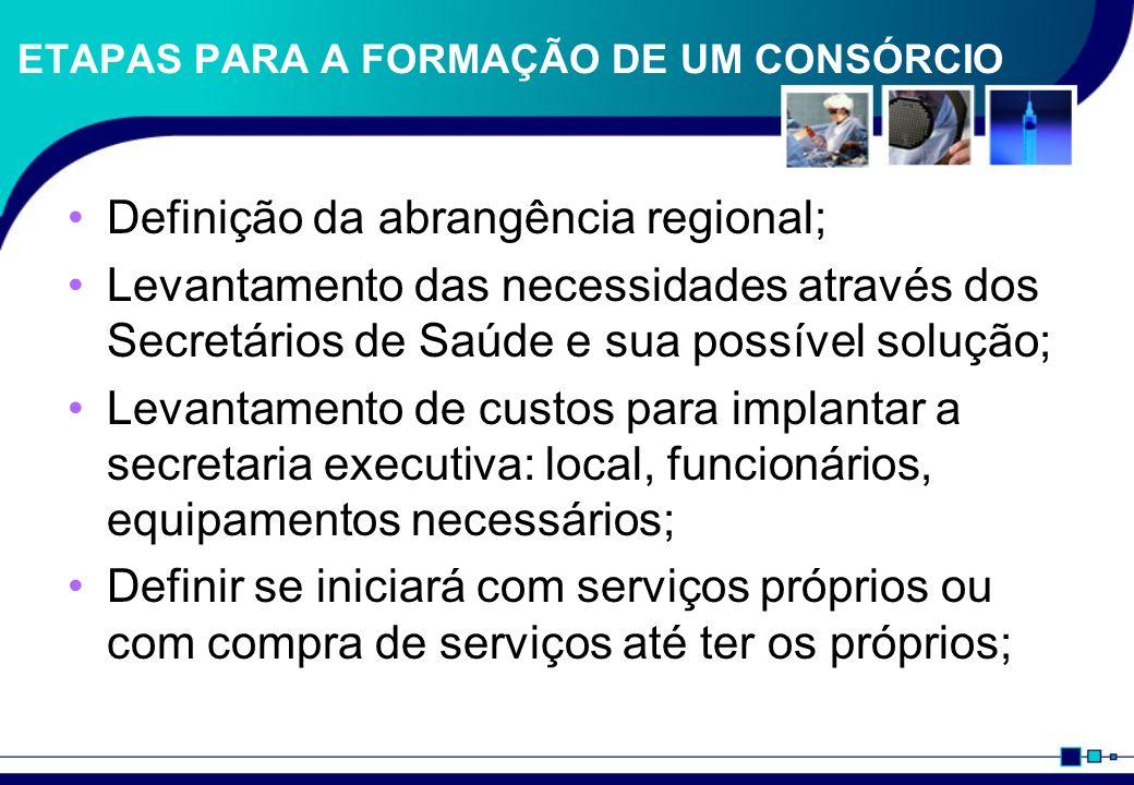 ETAPAS PARA A FORMAÇÃO DE UM CONSÓRCIO